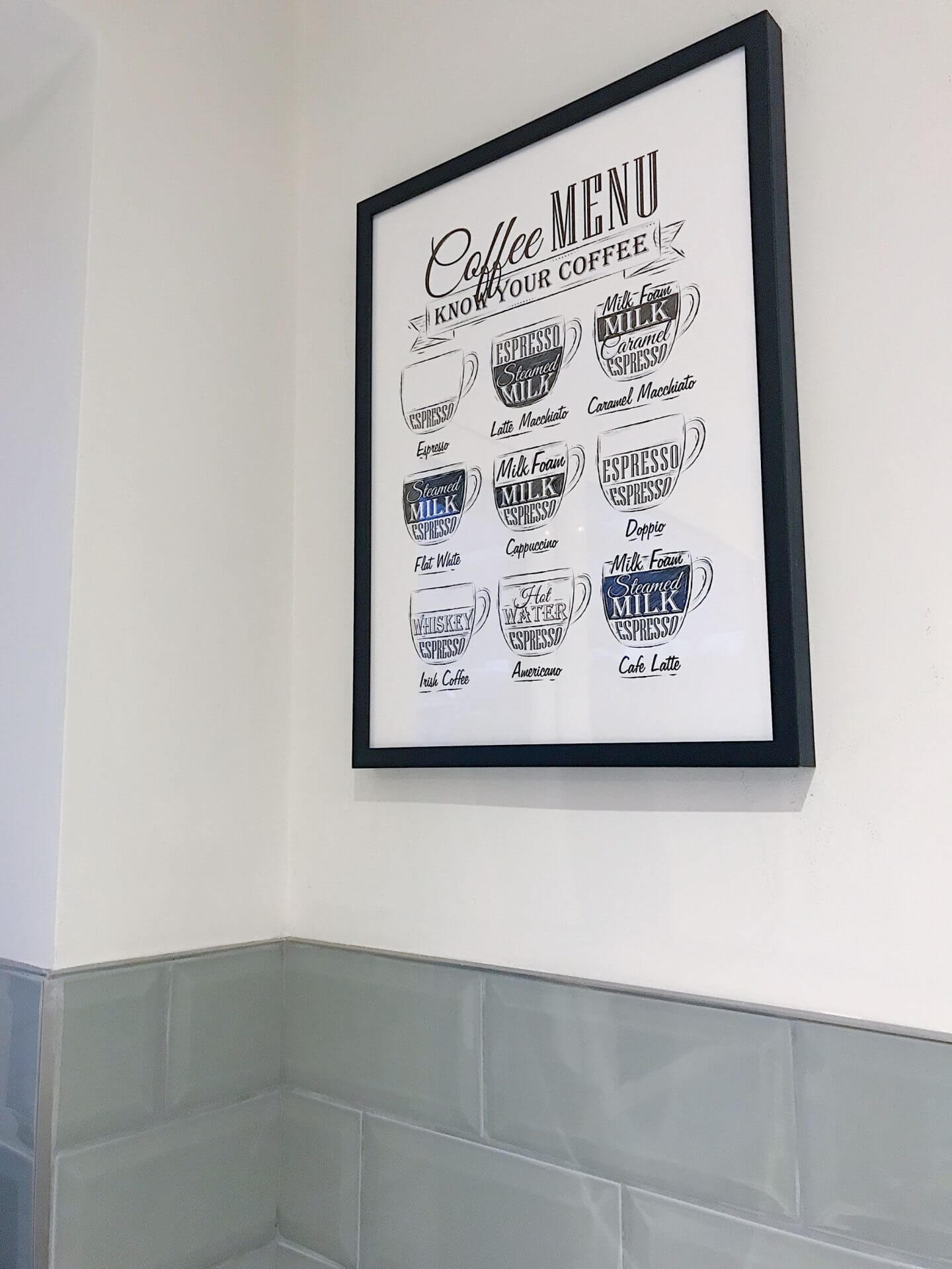 Using artwork in the home - coffee cups picture hanging in kitchen